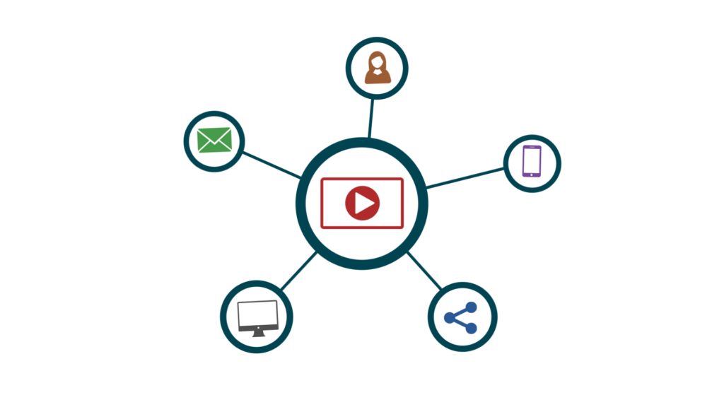 vídeos para e-mail marketing